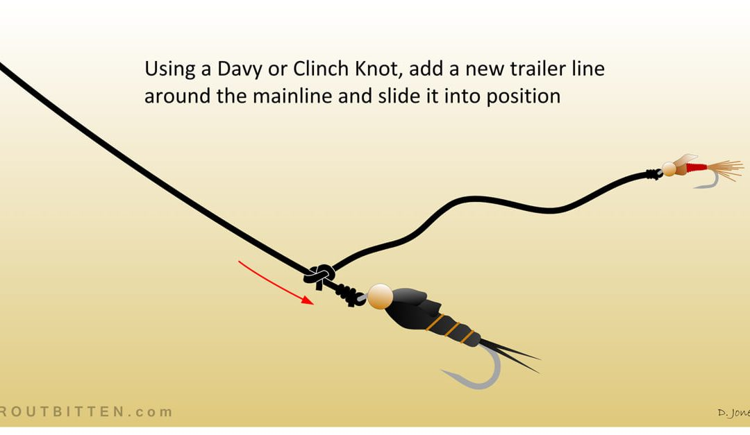 Fly Fishing Strategies — The Add-On Line