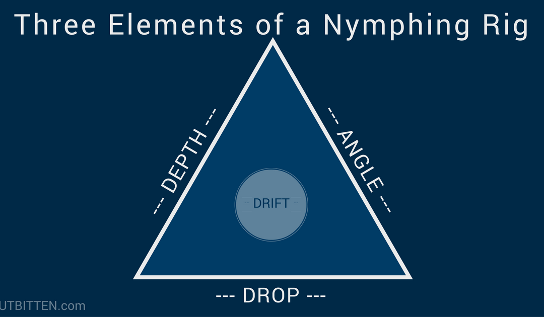 Depth, Angle, Drop: Three Elements of a Nymphing Rig